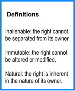 Sidebar: Definitions of inalienable, immutable and natural.